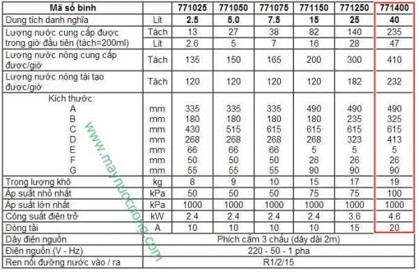 Binh-dun-nuoc-Rheem-Lazer-771400